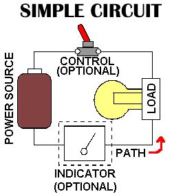 introduction to electric circuits fundamental of electric circuits