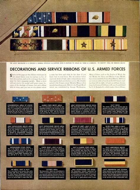 25 best ideas about us military medals on pinterest us