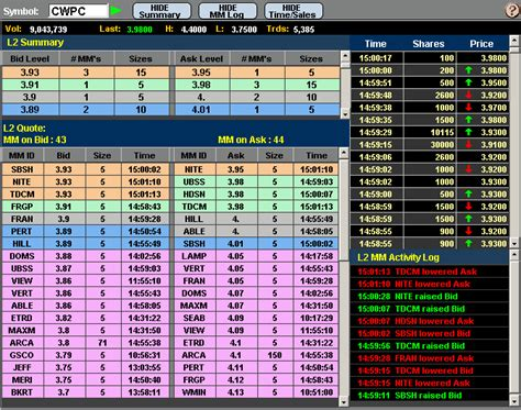 level 2 forex trading platform level ii quotes stock screener