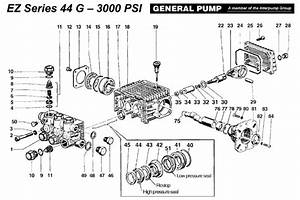 giant pressure washer pump seals archives pressure With plumbing installing pressure pump ar15com archive