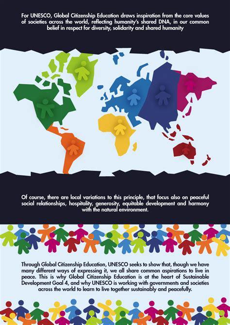 unesco global citizenship eduction arete