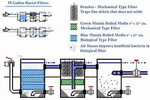Barrel Filter Diagram
