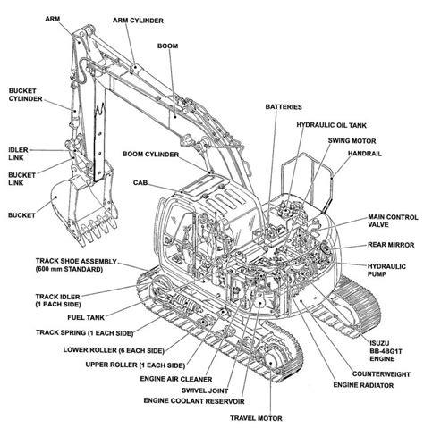 image result  crawler excavator diagram excavator diagram crawlers