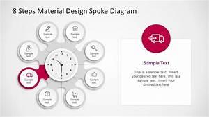 Circular Spoke Diagram Business Ppt