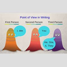 The Second Person Point Of View Uses The Power Of You