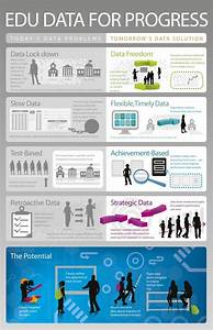 224 best images about Educational Infographics on ...