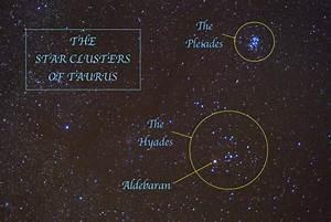 Jimmy Westlake: A tale of 2 star clusters ...