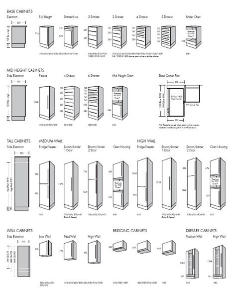 standard kitchen cabinet sizes chart kitchen cabinet dimensions good to know interior