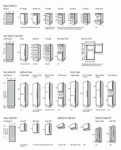 kitchen cabinet sizes - Kitchen and Decor