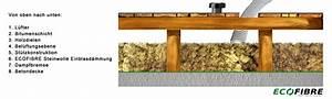 Fußbodenheizung Wasser Nachfüllen : d mmung flachdach optimale gef lled mmung f rs flachdach energie fachberater pu news kalt oder ~ Eleganceandgraceweddings.com Haus und Dekorationen