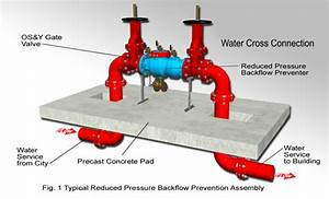 31 Sprinkler System Backflow Preventer Diagram
