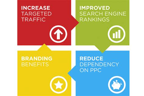 Search Engine Optimization Services by How To Get More New Customers For Your Business