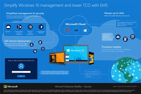 Office 365 Intune by Deploy Office 365 Proplus With Microsoft Intune
