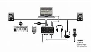 10 Things You Need For A Kickass Home Studioaudio Mentor