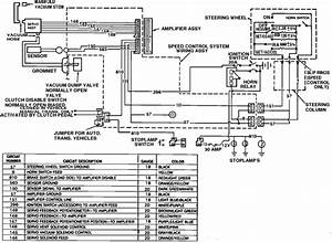 Need Wiring Diagram For Cruise Control System
