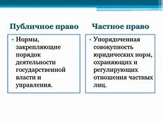 административное право курс лекций