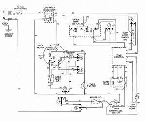 Ge Stove Wiring To Burners - Wiring Diagram Data
