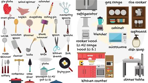 Kitchen Accessories With Names by Things In The Kitchen Vocabulary Learn Names Of Kitchen
