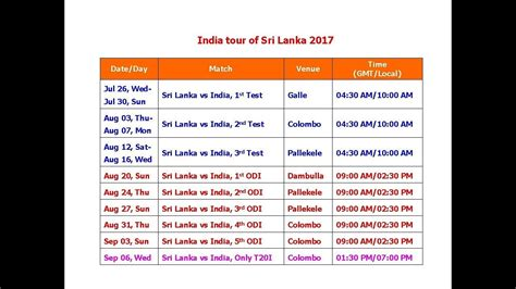 India Vs Sri Lanka 2017 Schedule & Time Table (5 Odi, T20,test) Codepen Flowchart C++ Example Maker Canva For Constructor In Cara Membuat Dengan Flow Chart The Circle Pro Contoh Looping