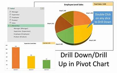 Pivot Chart Down Drill Feature Excel Pk