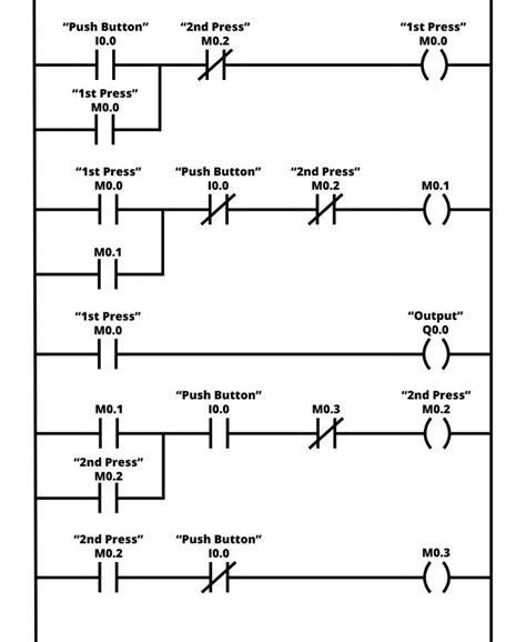 single push button onoff logic  handy stuff   ladder logic plc programming