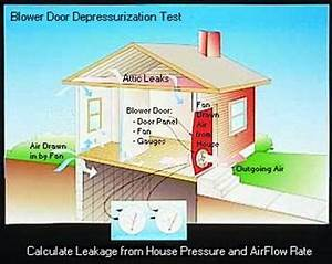 Kosten Blower Door Test : energy audit residential energy audit smeco powerwise ~ Lizthompson.info Haus und Dekorationen