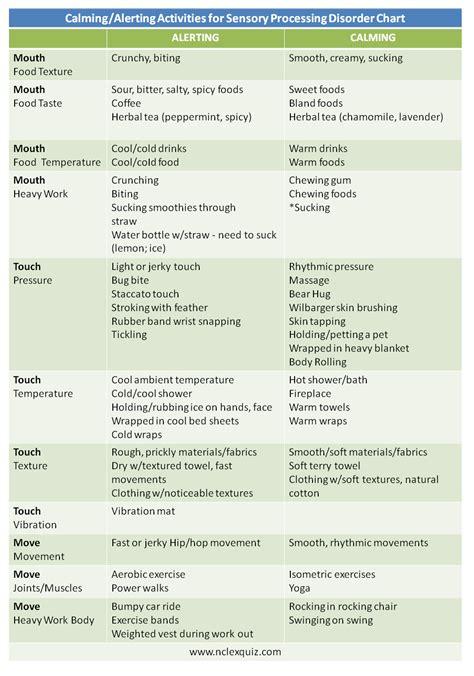 list  calmingalerting activities  sensory processing