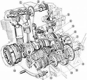 Honda Cb750 Sohc Engine Diagram