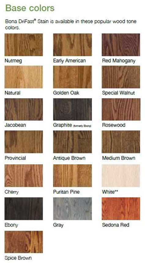 Bona Floor Finish Colors by Kitchen Floor Stain Bona Drifast Stain My Colour