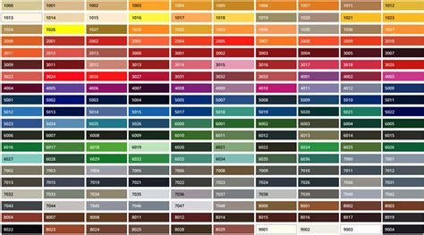 Schönste Farbe Der Welt by Farben Bei Der Raumgestaltung Wandfarben Richtig Nutzen