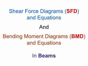Lecture 20  Sfd And Bmd