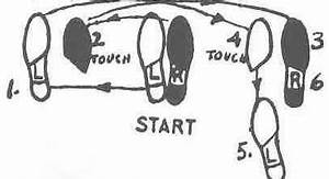 1000 images about dancing on pinterest dance With zumba steps diagram