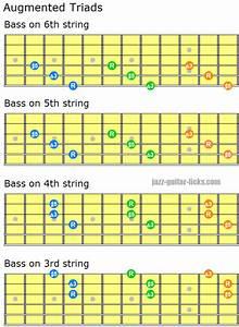 Augmented Triad Chords
