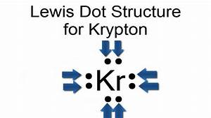 Lewis Dot Structure For Krypton Atom  Kr