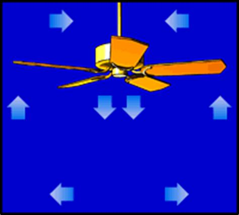 Ceiling Fan Counterclockwise Summer by Landmark Home Warranty