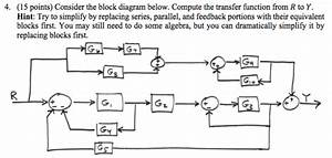 Solved  Consider The Block Diagram Below  Compute The Tran
