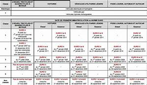 Certificat Qualité De L Air : le certificat de qualit de l air des v hicules arrivera le 1er juillet ~ Medecine-chirurgie-esthetiques.com Avis de Voitures