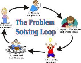 problem solving strategies examples