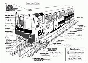 The Trains  Railroads Thread  What U0026 39 S A Vvvf