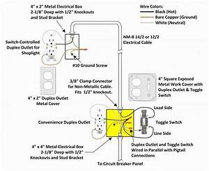 50 Amp Rv Receptacle Wiring Diagram