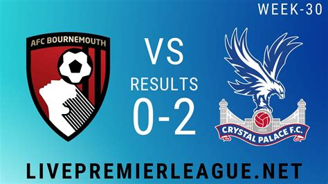 AFC Bournemouth Vs Crystal Palace | Week 30 Result 2020