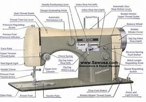 Necchi Supernova Sewing Machine Instruction Manual    I