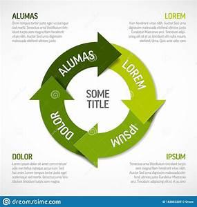 Vector Green Life Circle Cycle Diagram    Schema