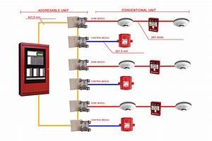 Distributor Alat Pemadam Api  Fire Alarm Sistem Addressable