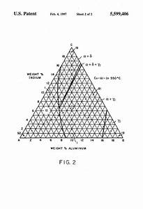 Patent Us5599406