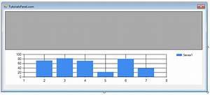 Chart Control In Asp Net C Bind Chart Control Using C And Linq Tutorialspanel