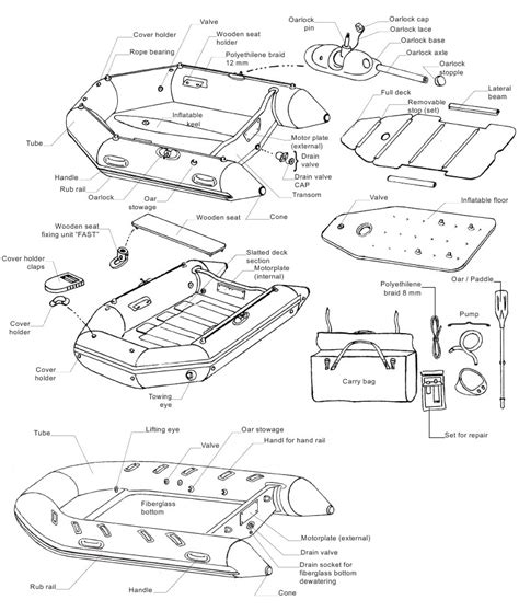 Parts Of An Inflatable Boat by All Parts Of An Inflatable Boat Hysun Marine