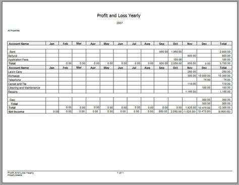 Profit And Loss Statement Template Top 5 Resources To Get Free Profit And Loss Statement