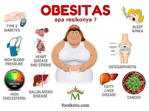 antara  gula  karbo cheating ketogenic diet