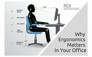Why Ergonomics Matters In Your Office - Rieke Office Interiors  Ergonomic